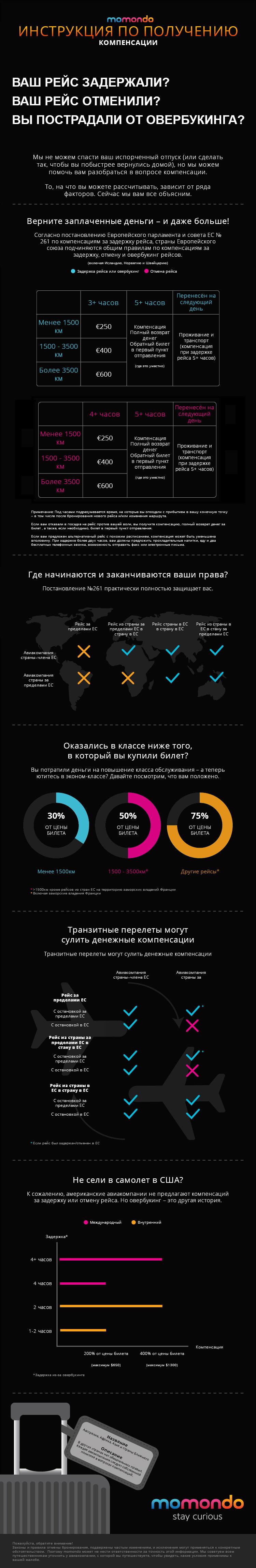 inforgraphic-ru