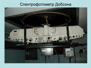 станция академик вернадский